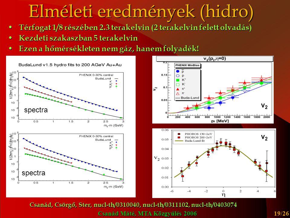 Elméleti eredmények (hidro)