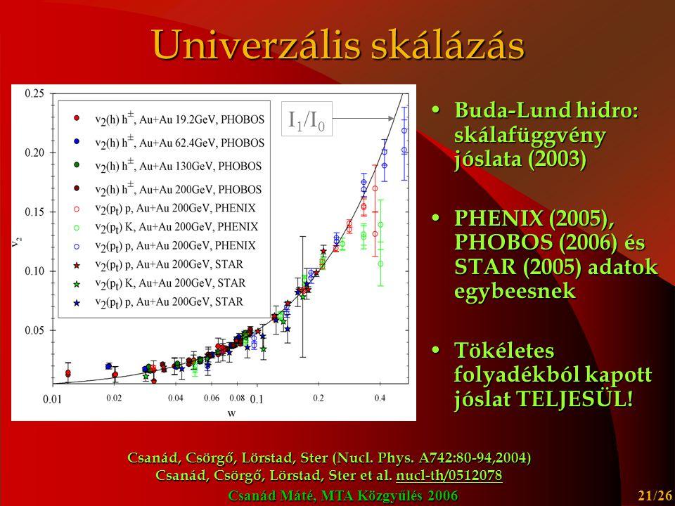 Univerzális skálázás Buda-Lund hidro: skálafüggvény jóslata (2003)