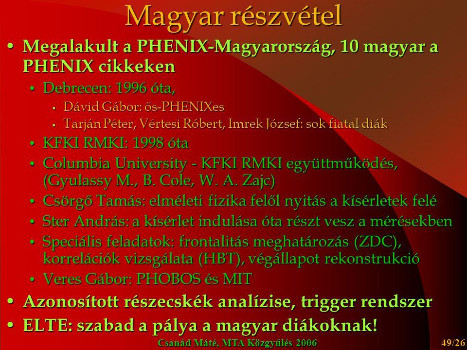 Magyar részvétel Megalakult a PHENIX-Magyarország, 10 magyar a PHENIX cikkeken. Debrecen: 1996 óta,
