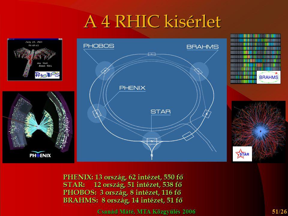 A 4 RHIC kisérlet PHENIX: 13 ország, 62 intézet, 550 fő