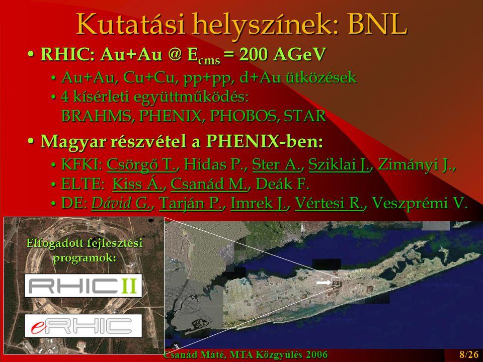 Kutatási helyszínek: BNL