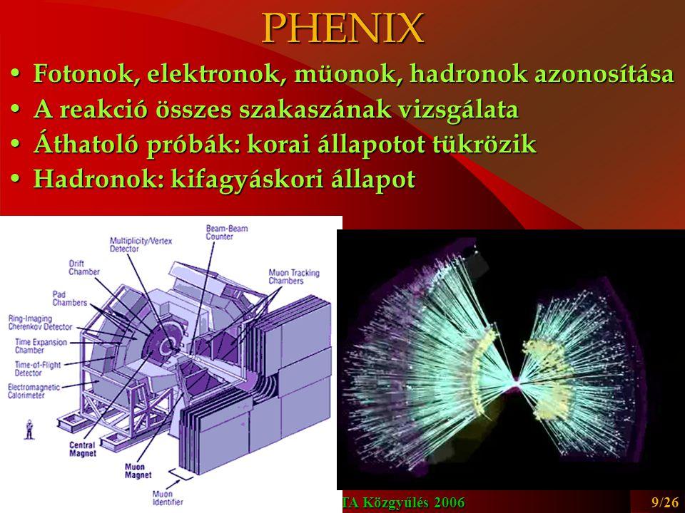 PHENIX Fotonok, elektronok, müonok, hadronok azonosítása