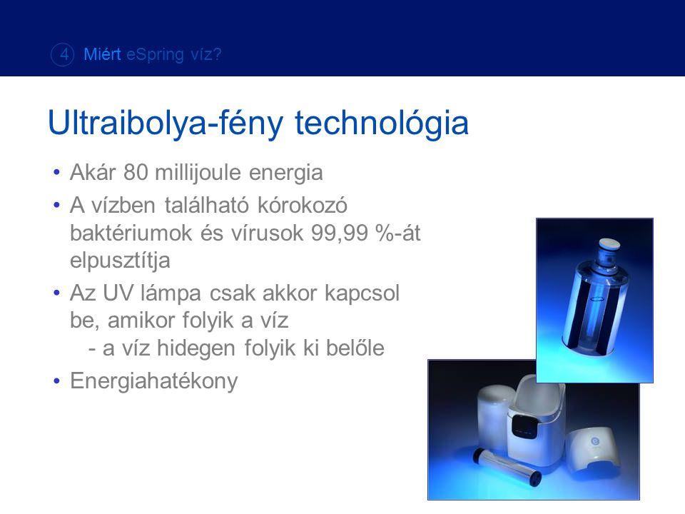 Ultraibolya-fény technológia