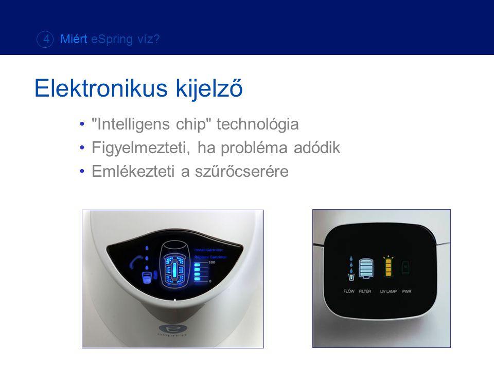 Elektronikus kijelző Intelligens chip technológia