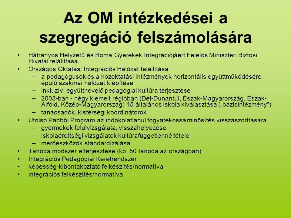 Az OM intézkedései a szegregáció felszámolására