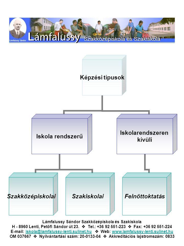 Lámfalussy Sándor Szakközépiskola és Szakiskola