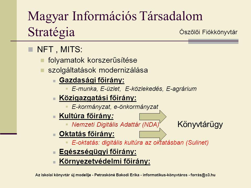 Magyar Információs Társadalom Stratégia