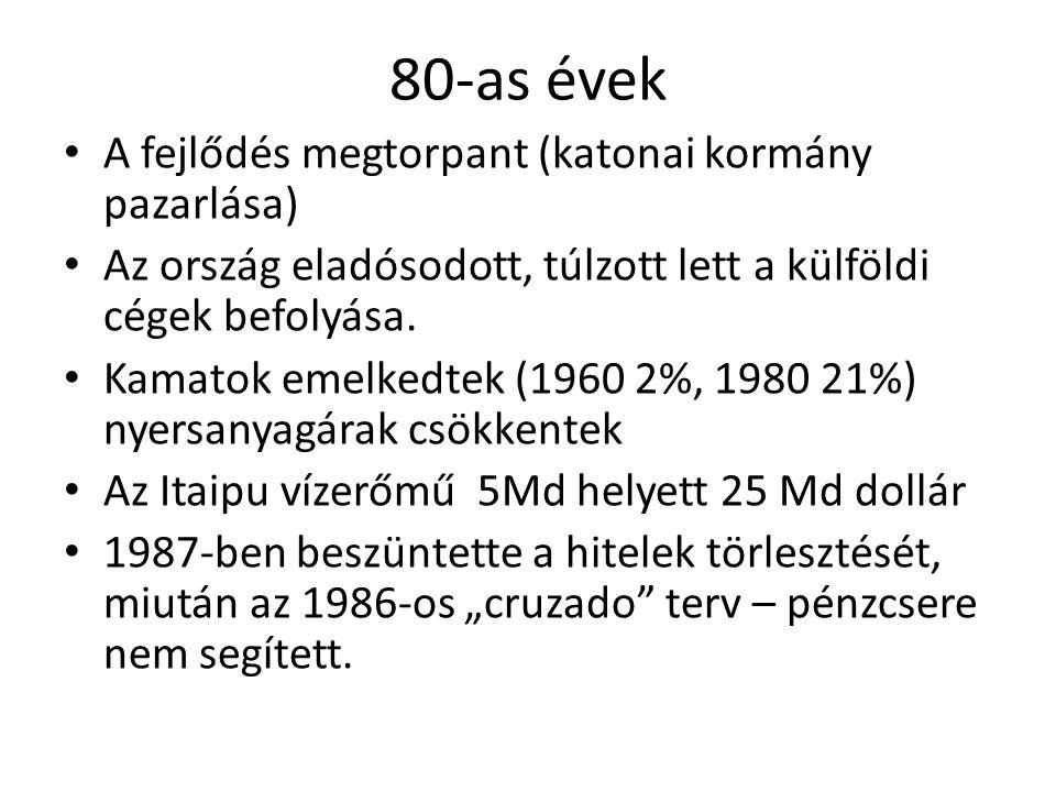 80-as évek A fejlődés megtorpant (katonai kormány pazarlása)
