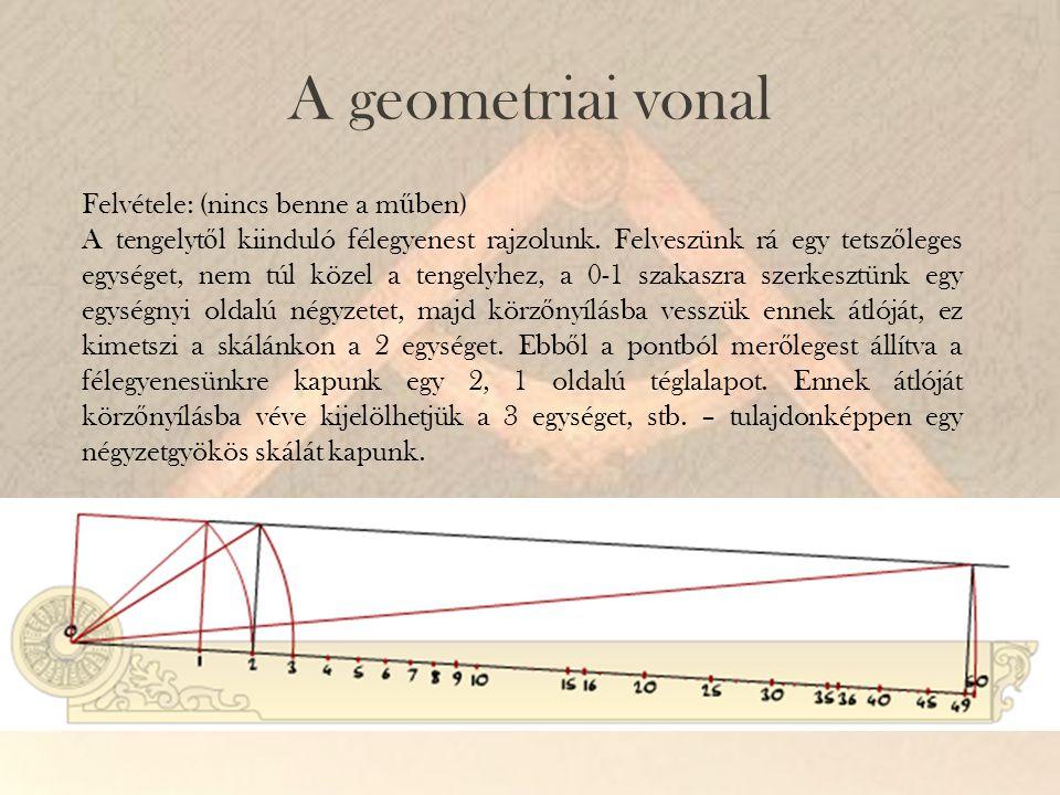 A geometriai vonal Felvétele: (nincs benne a műben)