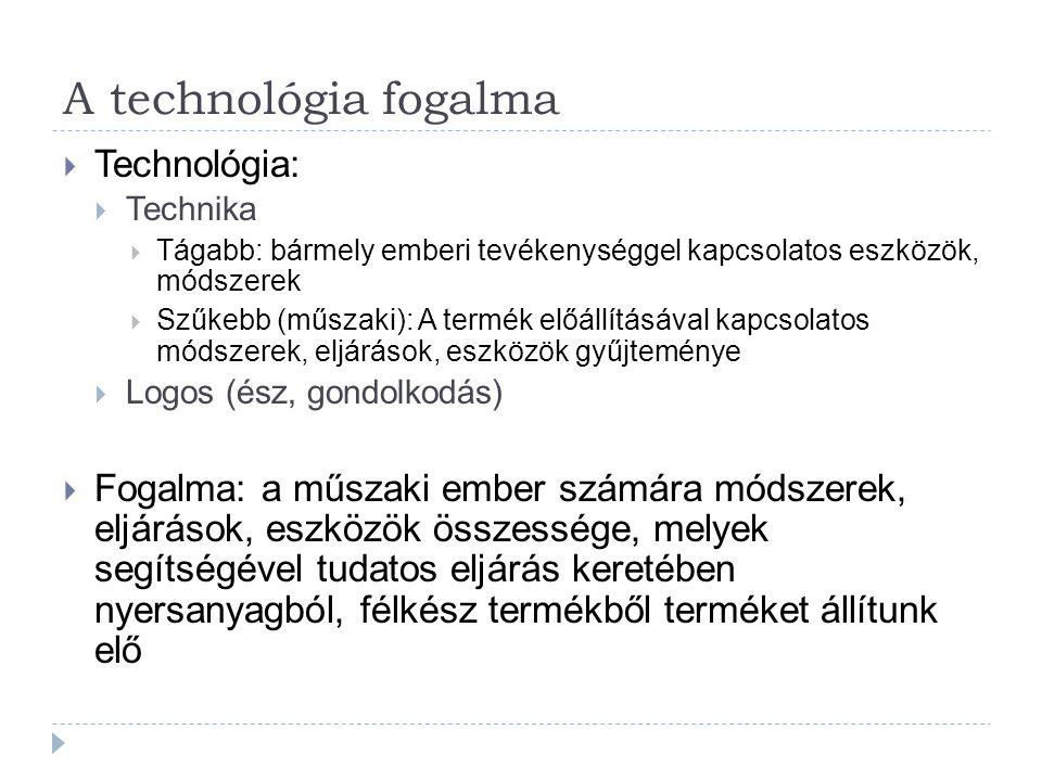 A technológia fogalma Technológia: