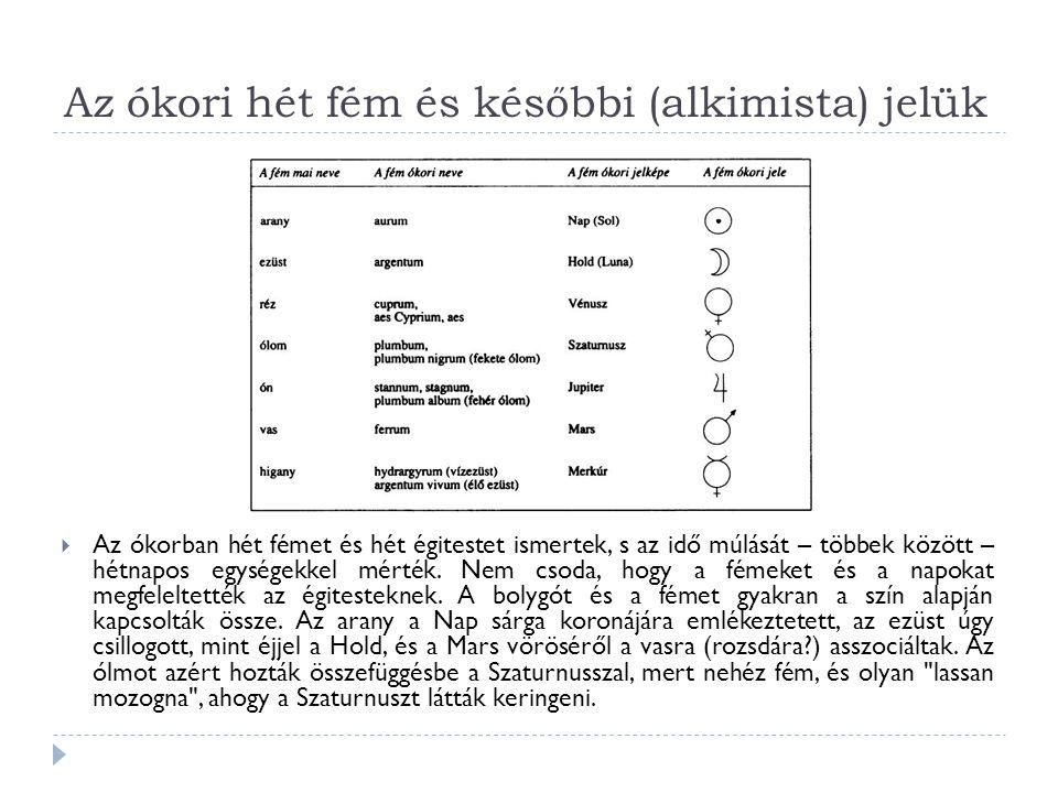 Az ókori hét fém és későbbi (alkimista) jelük