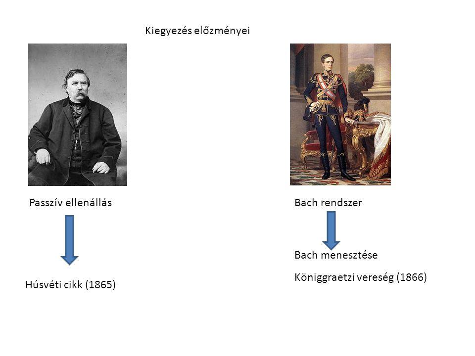Kiegyezés előzményei Passzív ellenállás. Bach rendszer. Bach menesztése. Königgraetzi vereség (1866)