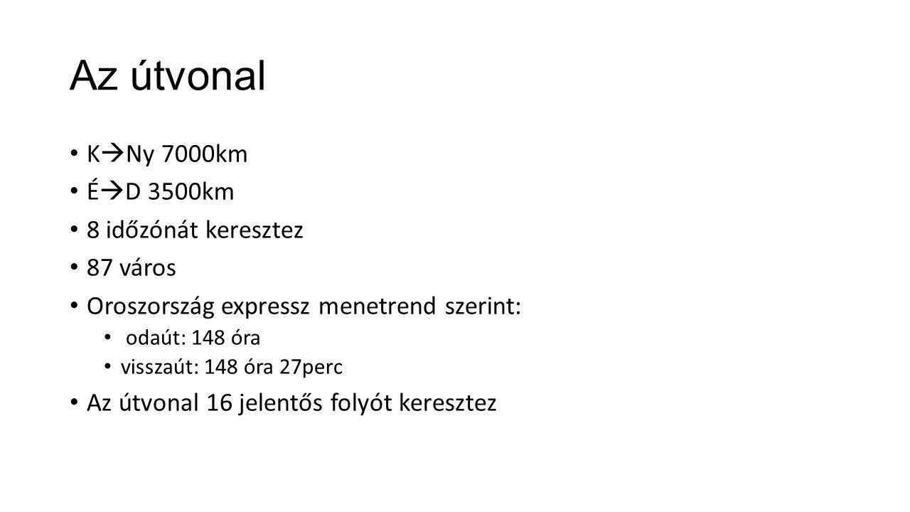 Az útvonal KNy 7000km ÉD 3500km 8 időzónát keresztez 87 város