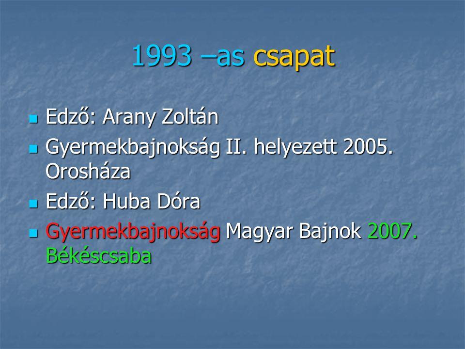 1993 –as csapat Edző: Arany Zoltán