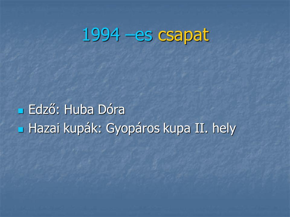 1994 –es csapat Edző: Huba Dóra Hazai kupák: Gyopáros kupa II. hely