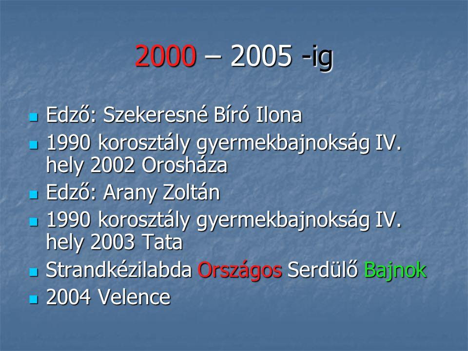 2000 – 2005 -ig Edző: Szekeresné Bíró Ilona
