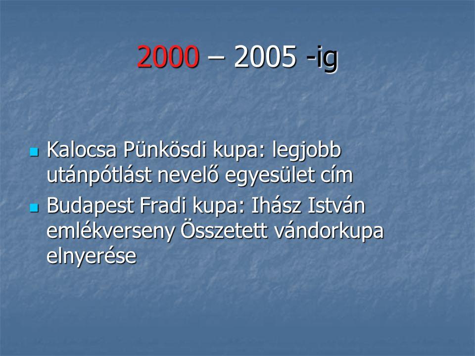 2000 – 2005 -ig Kalocsa Pünkösdi kupa: legjobb utánpótlást nevelő egyesület cím.