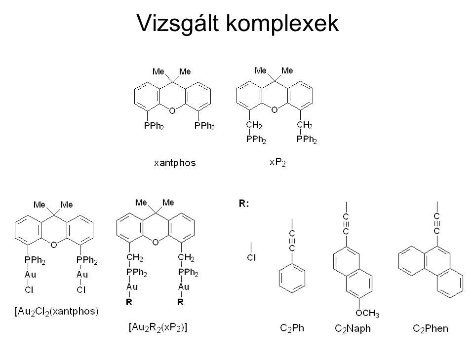 Vizsgált komplexek