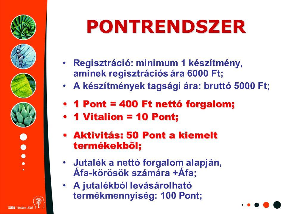 PONTRENDSZER Regisztráció: minimum 1 készítmény, aminek regisztrációs ára 6000 Ft; A készítmények tagsági ára: bruttó 5000 Ft;