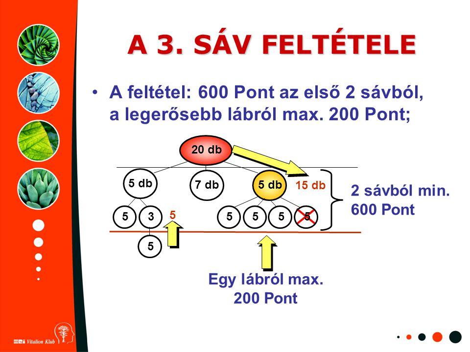 A 3. SÁV FELTÉTELE A feltétel: 600 Pont az első 2 sávból, a legerősebb lábról max. 200 Pont; 20 db.