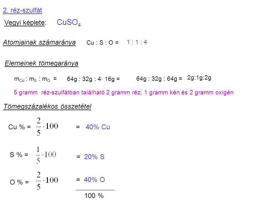Atomjainak számaránya Cu : S : O =