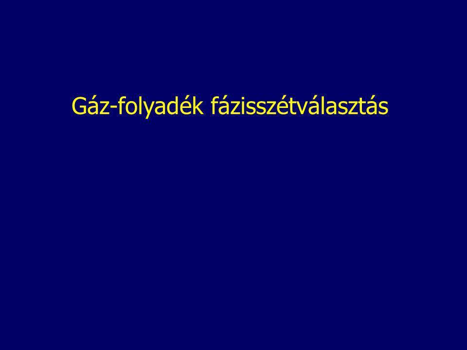 Gáz-folyadék fázisszétválasztás