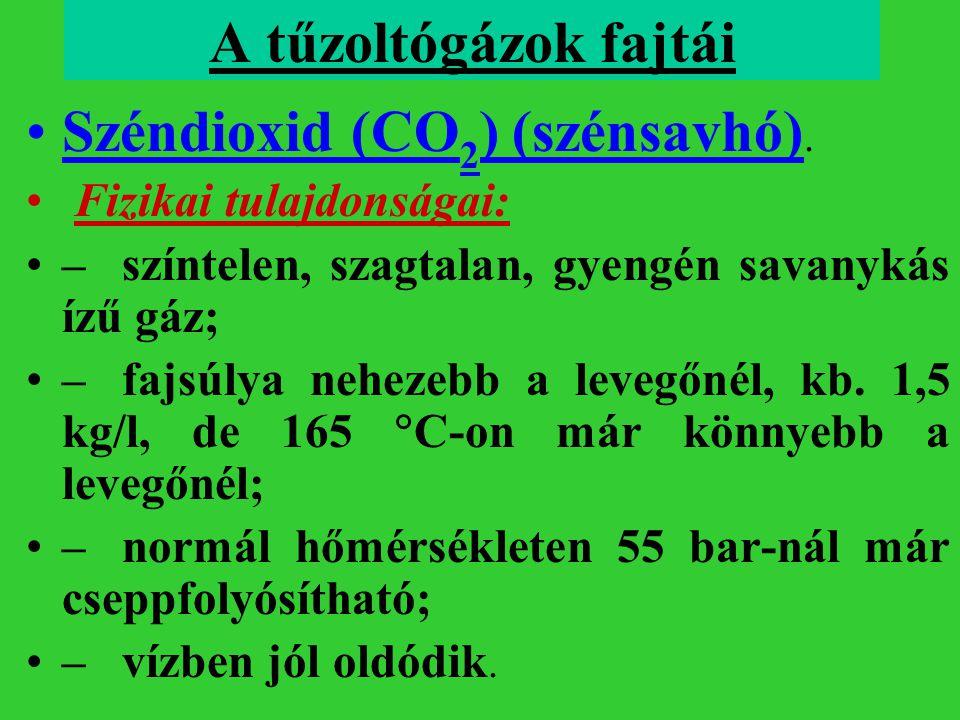 Széndioxid (CO2) (szénsavhó).