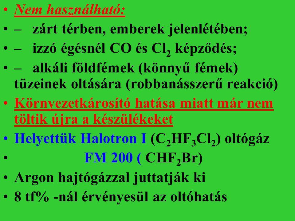 Nem használható: – zárt térben, emberek jelenlétében; – izzó égésnél CO és Cl2 képződés;