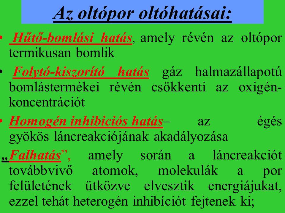 Az oltópor oltóhatásai: