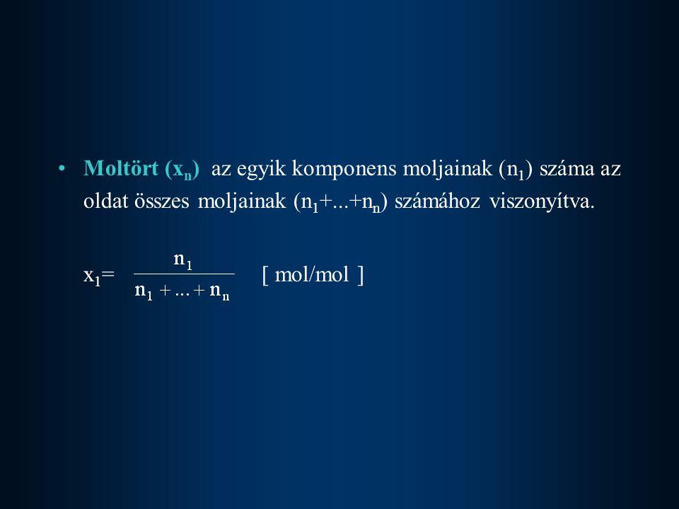 Moltört (xn) az egyik komponens moljainak (n1) száma az oldat összes moljainak (n1+...+nn) számához viszonyítva.