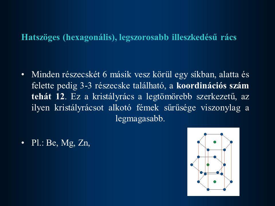 Hatszöges (hexagonális), legszorosabb illeszkedésű rács