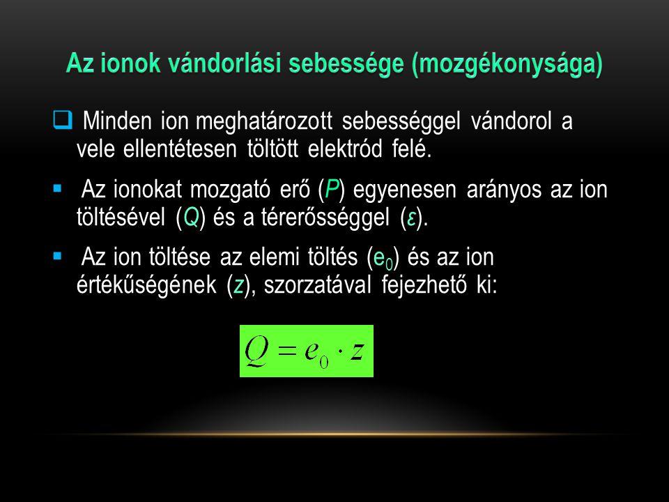 Az ionok vándorlási sebessége (mozgékonysága)
