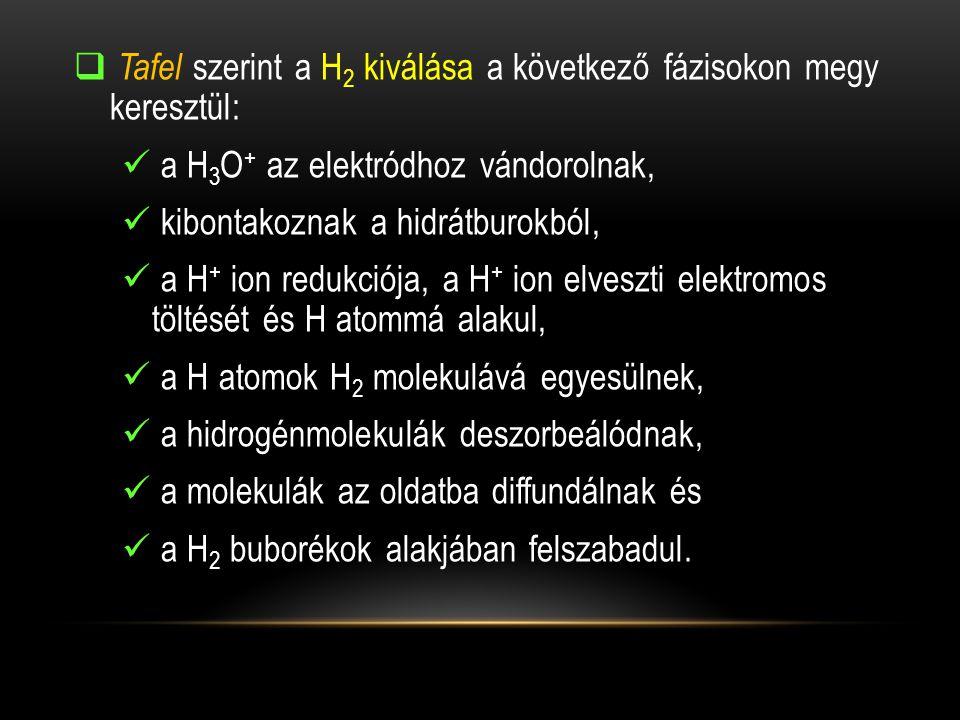 Tafel szerint a H2 kiválása a következő fázisokon megy keresztül: