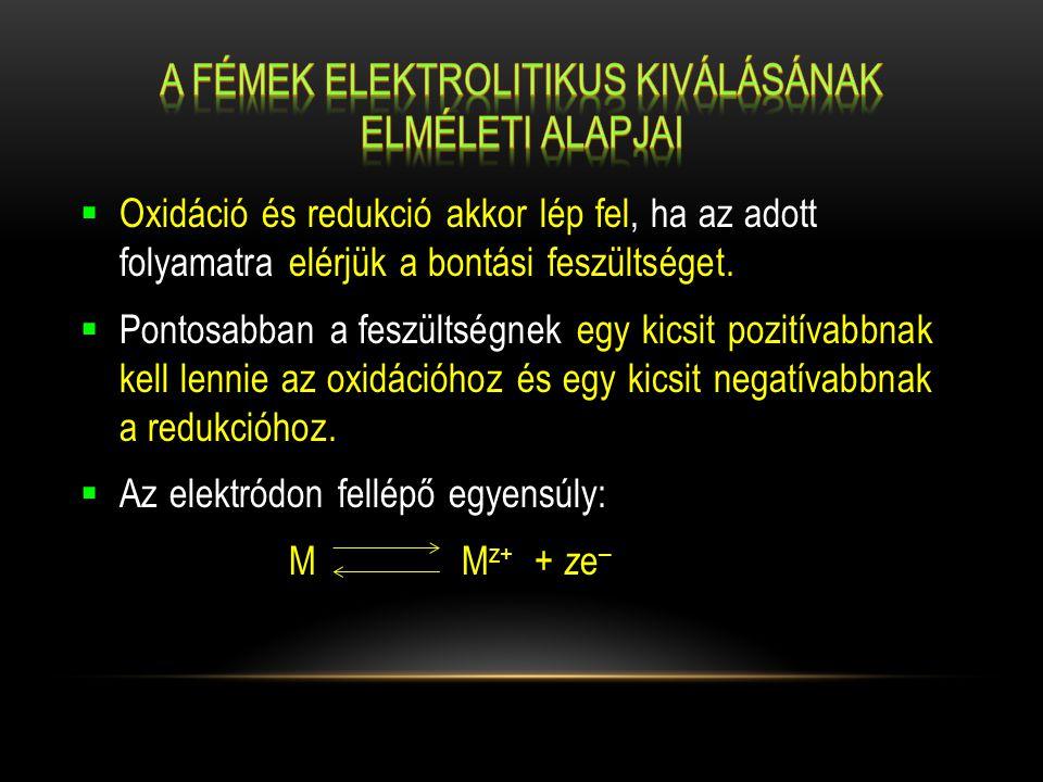 A fémek elektrolitikus kiválásának elméleti alapjai