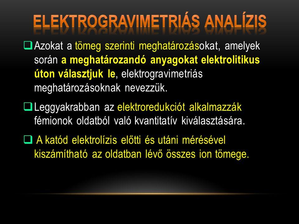 Elektrogravimetriás analízis
