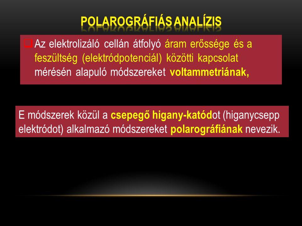 Polarográfiás analízis