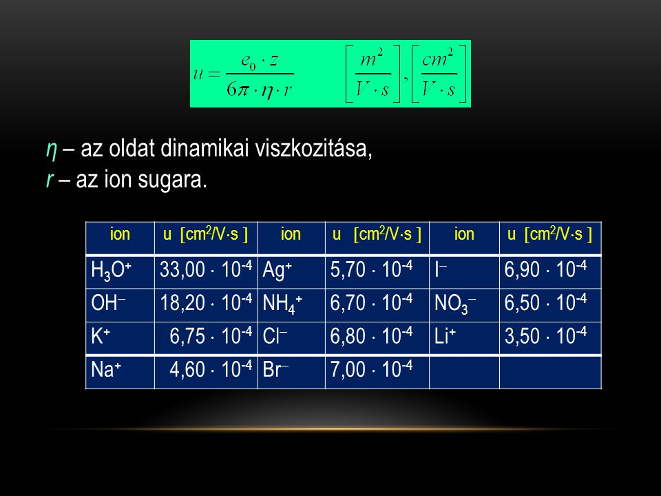 η – az oldat dinamikai viszkozitása, r – az ion sugara.