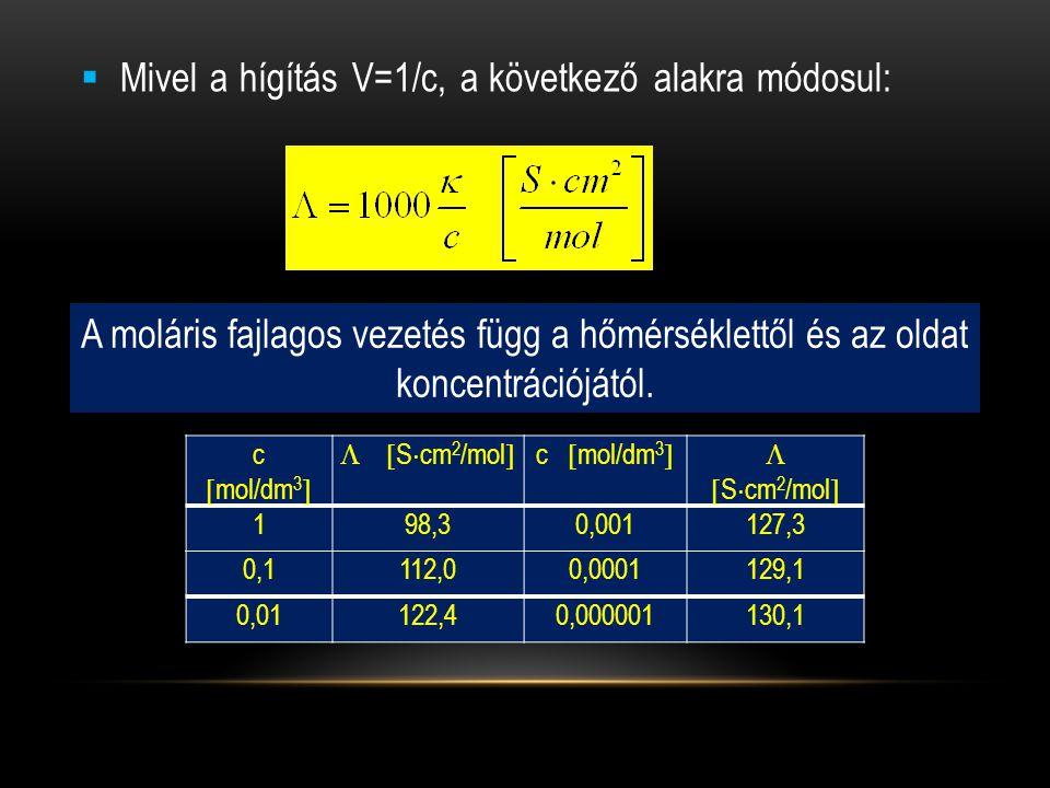 Mivel a hígítás V=1/c, a következő alakra módosul: