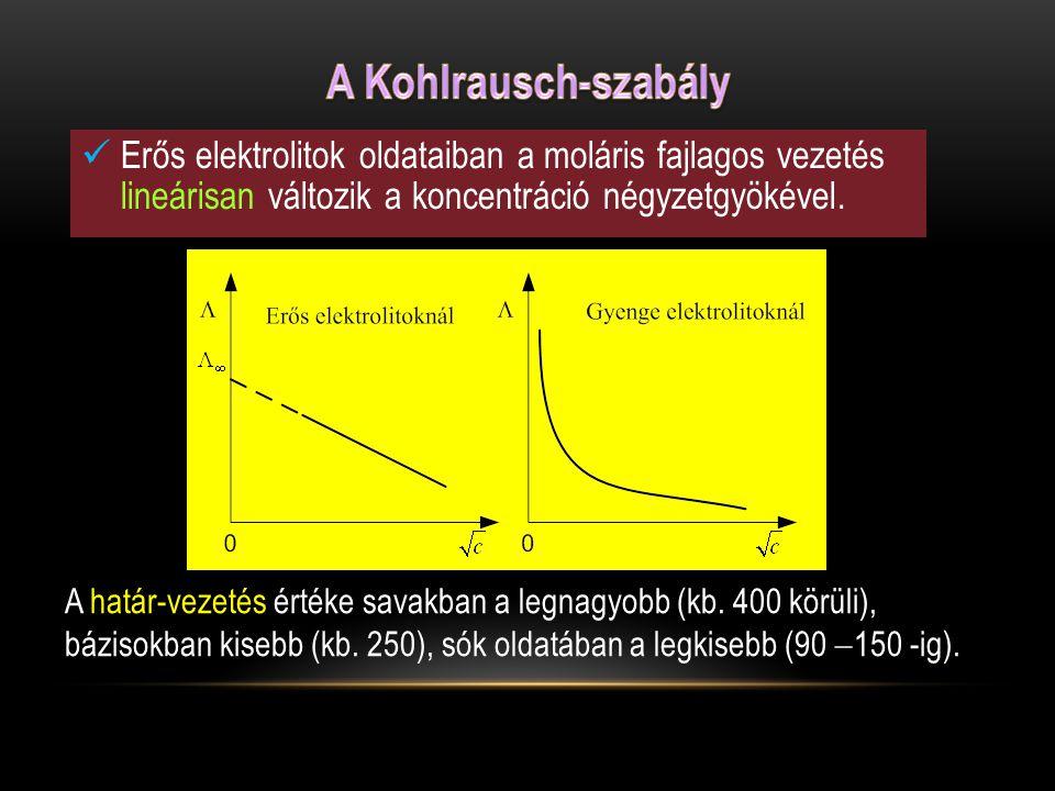 A Kohlrausch-szabály Erős elektrolitok oldataiban a moláris fajlagos vezetés lineárisan változik a koncentráció négyzetgyökével.