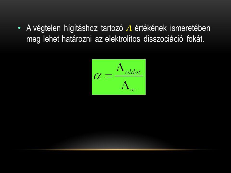 A végtelen hígításhoz tartozó Λ értékének ismeretében meg lehet határozni az elektrolitos disszociáció fokát.