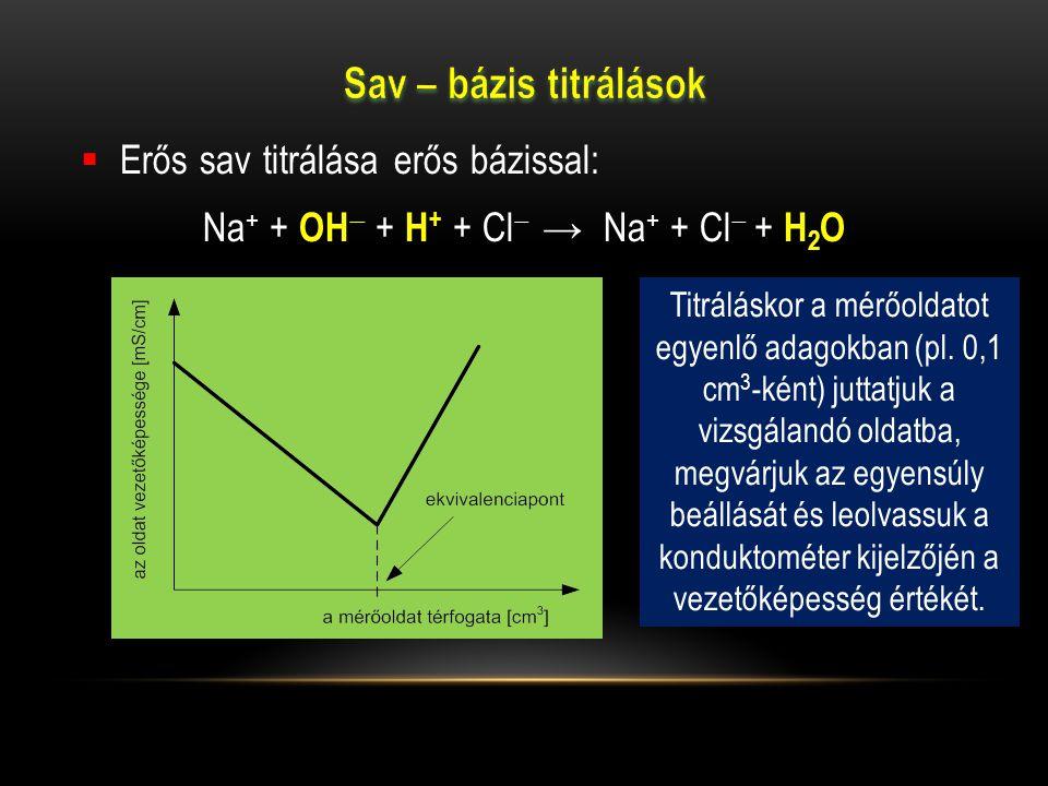 Na+ + OH + H+ + Cl → Na+ + Cl + H2O