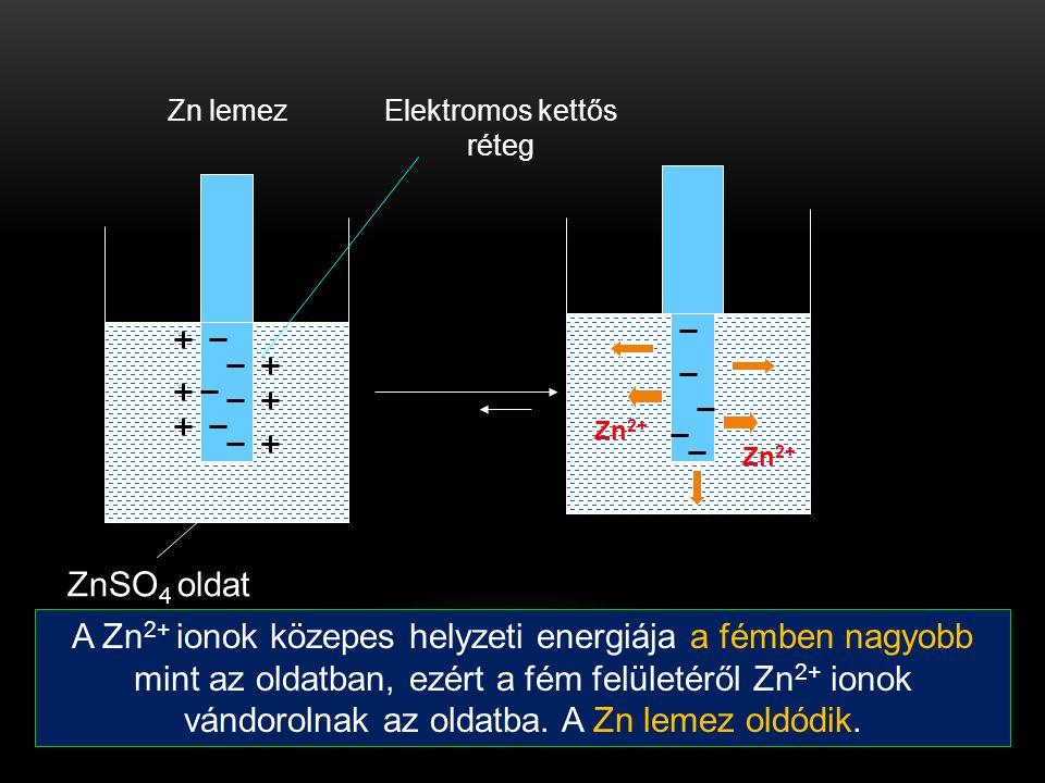 Elektromos kettős réteg