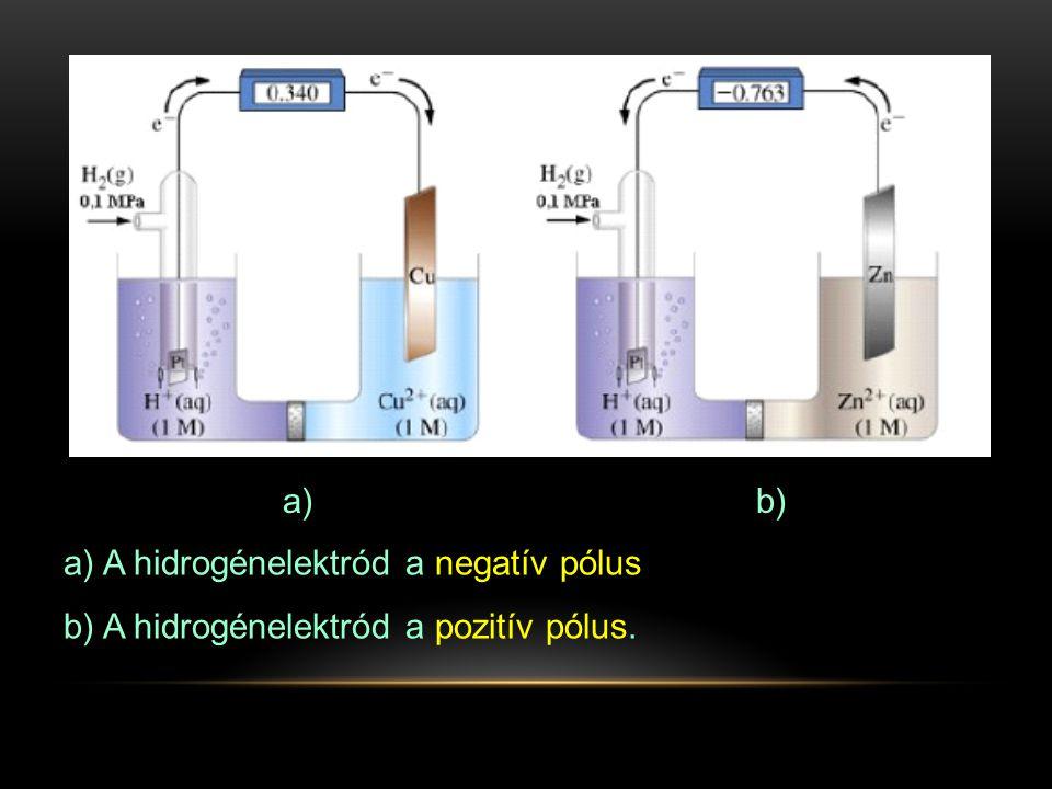 a) b) A hidrogénelektród a negatív pólus A hidrogénelektród a pozitív pólus.