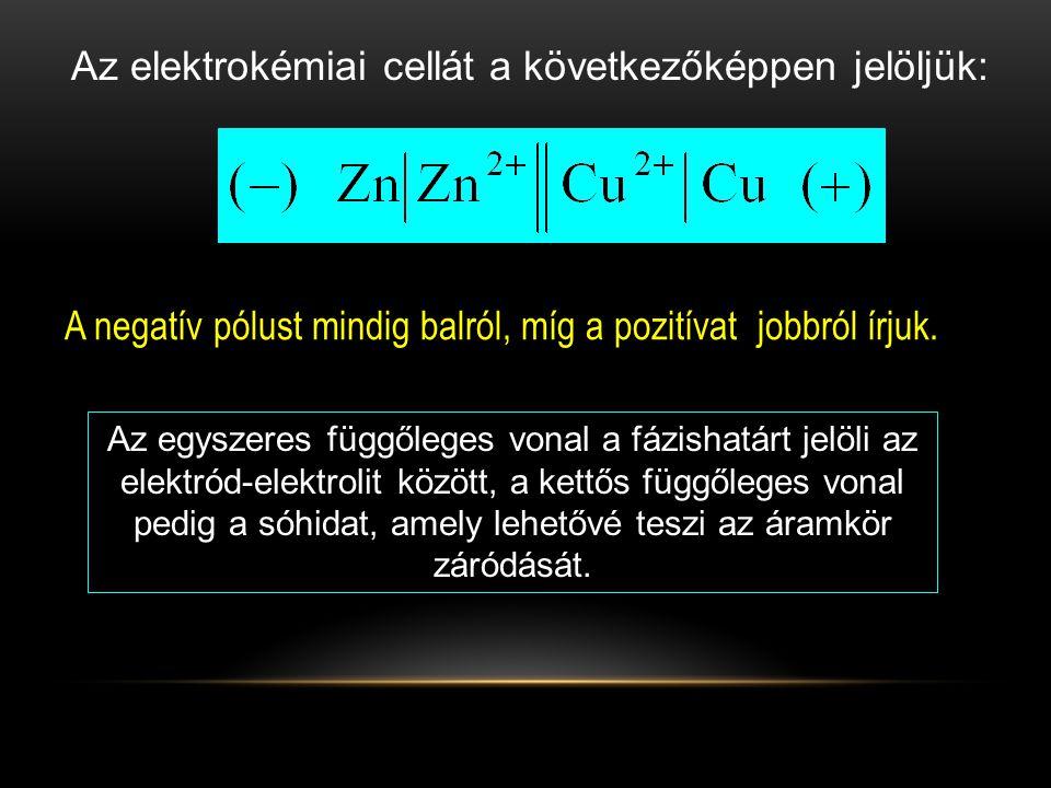Az elektrokémiai cellát a következőképpen jelöljük: