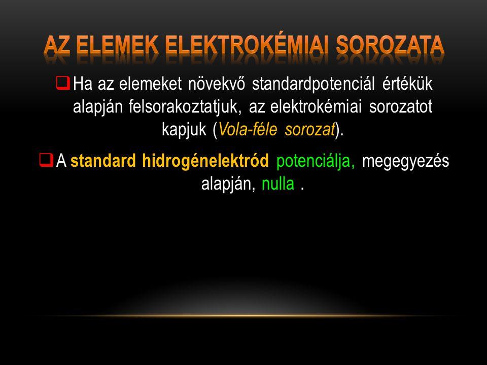 Az elemek elektrokémiai sorozata