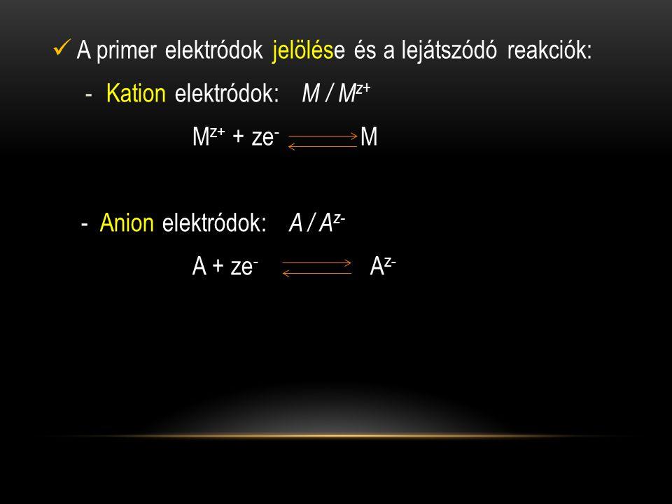 A primer elektródok jelölése és a lejátszódó reakciók: