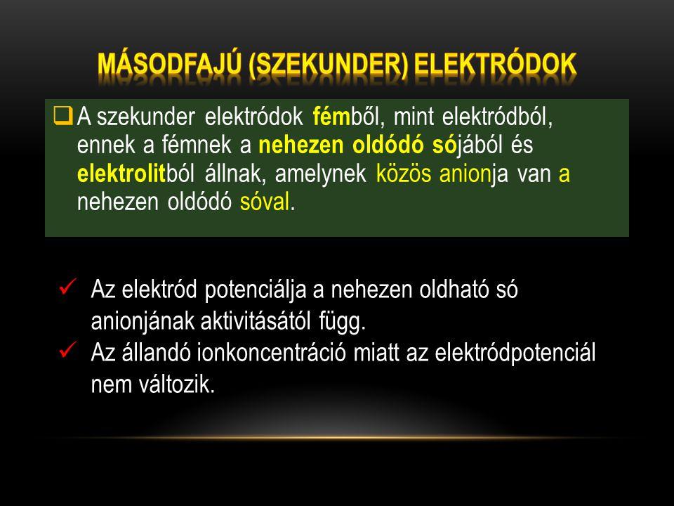 Másodfajú (szekunder) elektródok
