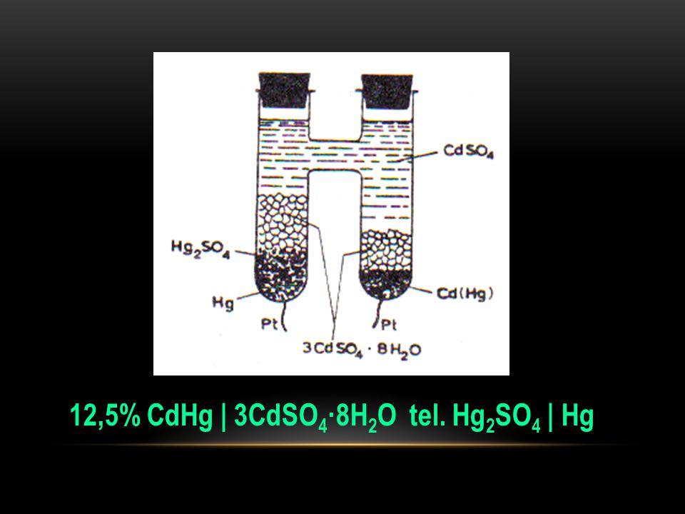 12,5% CdHg | 3CdSO4·8H2O tel. Hg2SO4 | Hg