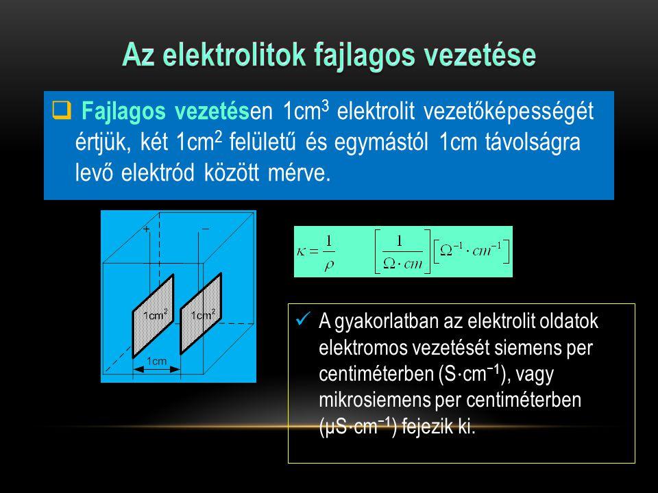 Az elektrolitok fajlagos vezetése