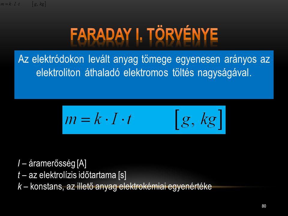 Faraday I. törvénye Az elektródokon levált anyag tömege egyenesen arányos az elektroliton áthaladó elektromos töltés nagyságával.